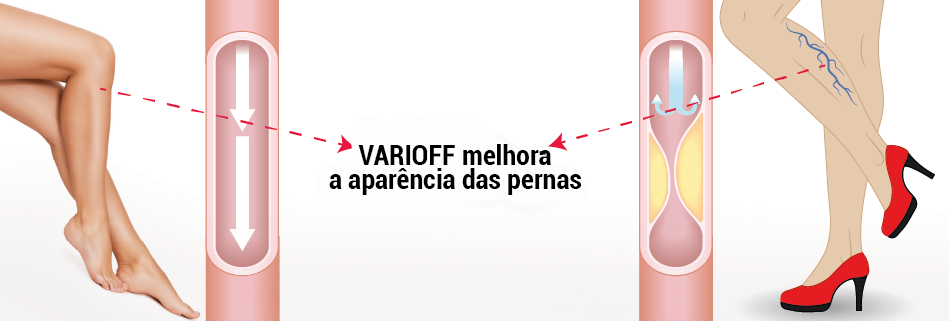 Varioff
